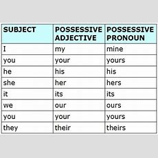 Cpi Tino Grandío Bilingual Sections Possessive Adjectives