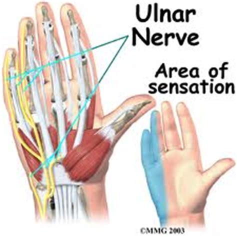 Ulnar Nerve Neuritis Singapore Orthopaedic Surgeon
