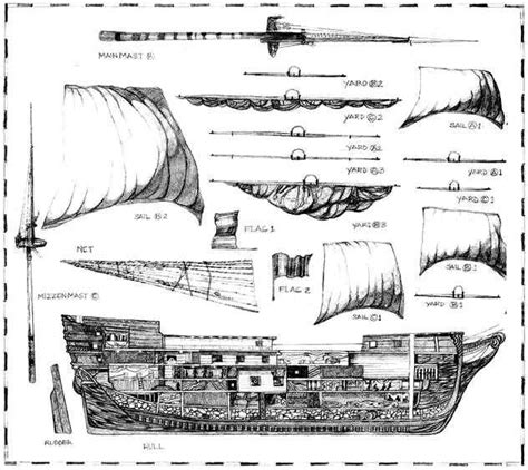 Parts Of A Sailboat In Spanish by Sailing Ship Components