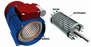 Difference Between An Induction Motor And A Synchronous Motor