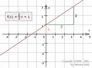 Schnittpunkt Mit Y Achse Berechnen Lineare Funktion : lineare gleichungen koordinationssystem mathematik lineare gleichungen ~ Themetempest.com Abrechnung