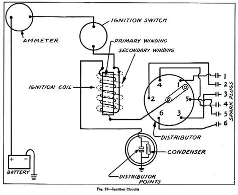 Best Images Chevy Ignition Coil Wiring Diagram