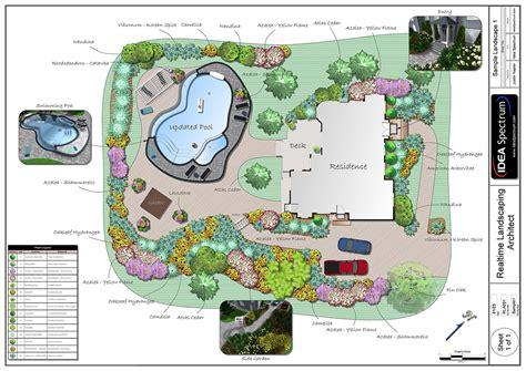 landscape design native home garden design