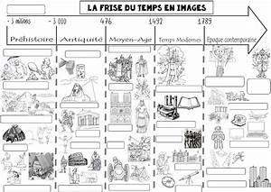 frise du temps en images blog de monsieur mathieu gs cp With dessin de maison facile 7 coloriage paysage degypte et ses pyramides a imprimer gratuit