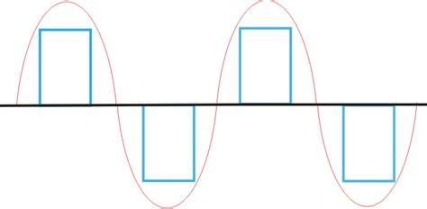 h bridge modified sine wave inverter circuit circuit diagram centre
