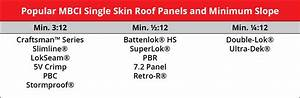 Pitched Roof Angle Minimum 12 300 About Roof