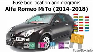 Fuse Box Location And Diagrams  Alfa Romeo Mito  2014-2018