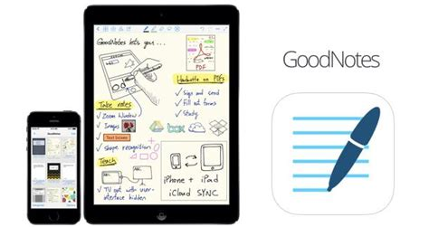 Product Review: GoodNotes