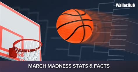 march madness stats facts