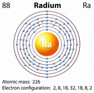 Diagram Representation Of The Element Radium Stock