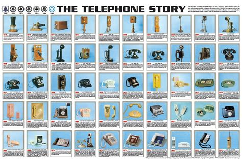 history of phones no dhimmitude hello