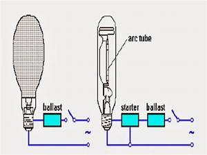 Rudini Mulya Industrial Engineering Umb  Konservasi Energi