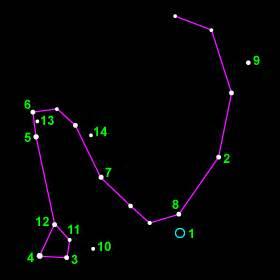 constellations humorous