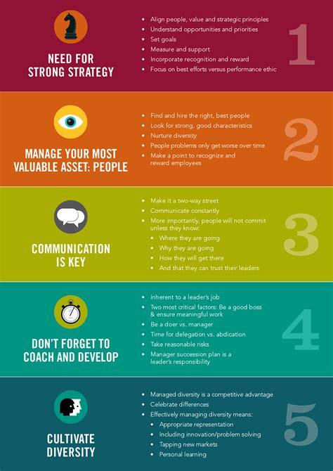 important leadership responsibilities