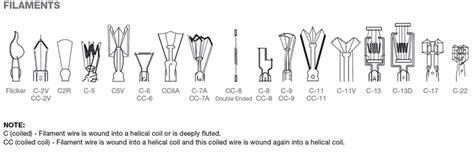 Light Bulb Filament Chart