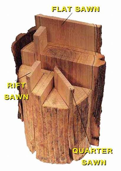 Guitarra Sawn Types Quarter Oak Rift Wood