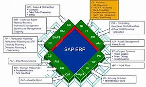 Saphiran Company Website