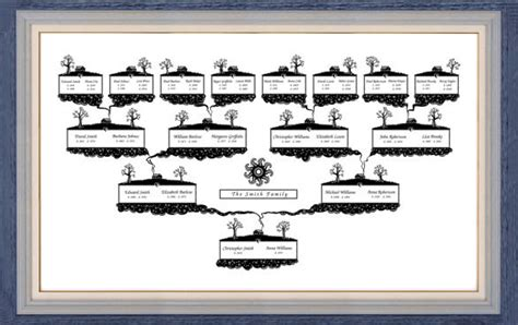4 Generation Family Tree Template 12 Free Sle Family Tree Templates 4 Generations 5 Generation Family