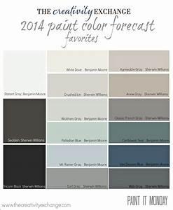 Sherwin Williams color favorites ! Paint Colors Pinterest