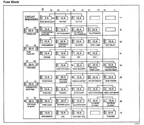 similiar 2005 pontiac grand prix fuse box diagram keywords 2005 pontiac grand prix fuse box diagram on pontiac grand am fuse box