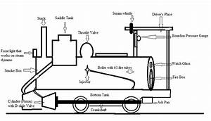 Schematic Diagram Of The Class