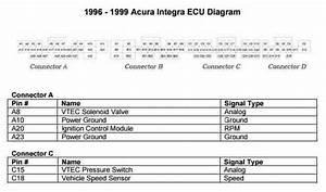1996 - 1999 Acura Integra Ecu Diagram