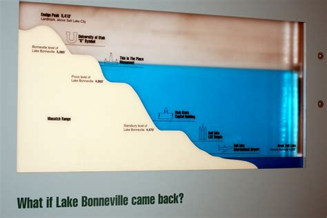 What If Lake Bonneville Came Back?