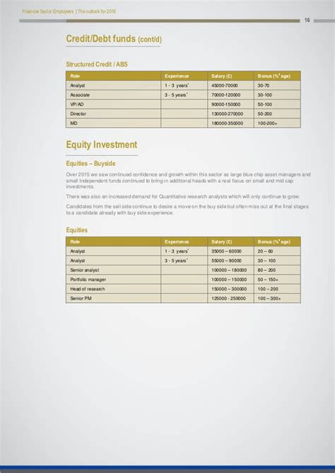 front desk manager salary starwood page executive michael page front office banking asset