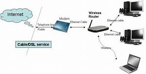 Is Your Internet Router Safe   Fbi Issues Urgent Request