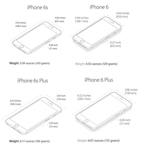 iphone 6 dimensions iphone 6s in comparisons and charts