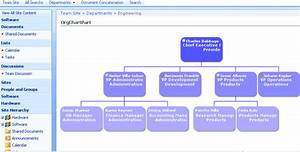 Adding Web Parts Organization Chart 2010 Of Sharepoint