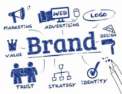 Brand Messaging Marketing Message Identity Manager Tips