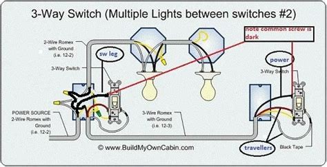 10 best images about electricity three way switching on