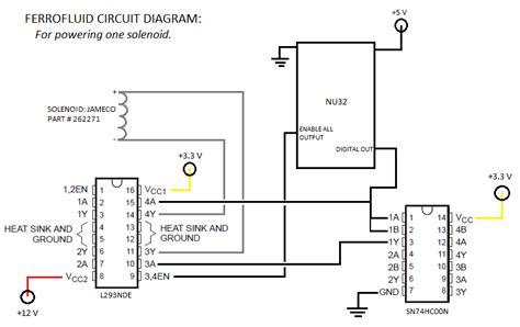 The Inspiration Ferrofluid L by Gt Circuits Gt Ferrofluid Display L28161 Next Gr
