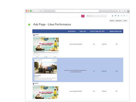 facebook ads report template reportgarden