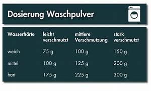 Waschmittel Richtig Dosieren : 10 kg waschpulver voll waschmittel rein universalwaschmittel pulver waschen ebay ~ Eleganceandgraceweddings.com Haus und Dekorationen