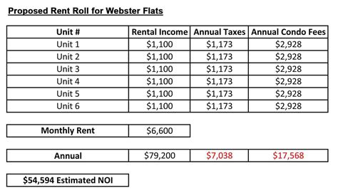 rent roll templates word templates