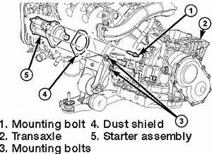 Roger Vivi Ersaks  2008 Dodge Grand Caravan Engine Diagram