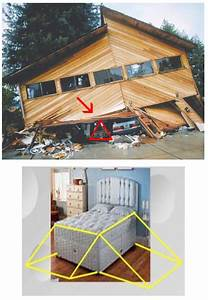 The Triangle of Life! includes TIPS FOR EARTHQUAKE SAFETY