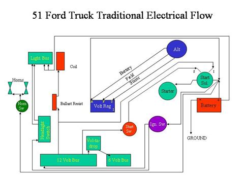Ford Electronic Voltage Regulator Truck Enthusiasts
