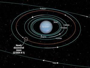 NASA's Hubble Space Telescope finds new Moon orbiting ...