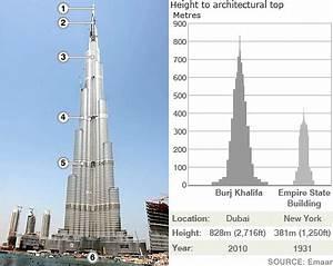 Burj khalifa the worlds tallest building bloggers unite for Burj al khalifa how many floors