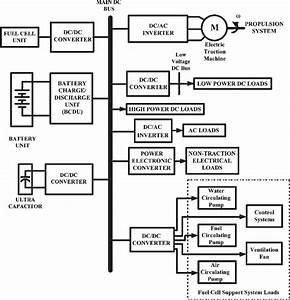 Fcv Electrical Power Distribution System