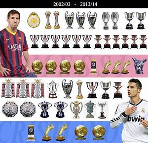 Messi and Ronaldo - ALL trophies compared