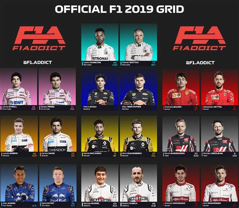 2019 f1 drivers f1 2019 grid formula1
