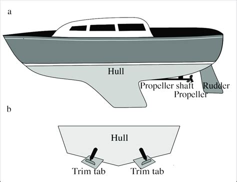 Boat Hull Anatomy by Boat Hull Diagram Wiring Diagram