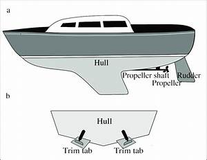 4 Boat Areas Including Hull And Niche Areas  A  Side View