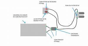 Diy Remote Oil Cooler - Page 2