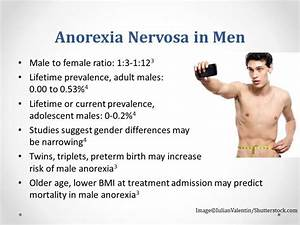 Eating Disorders in Men | Patient Care