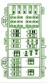 Mazda Fuse Box Diagram Circuit Wiring Diagrams